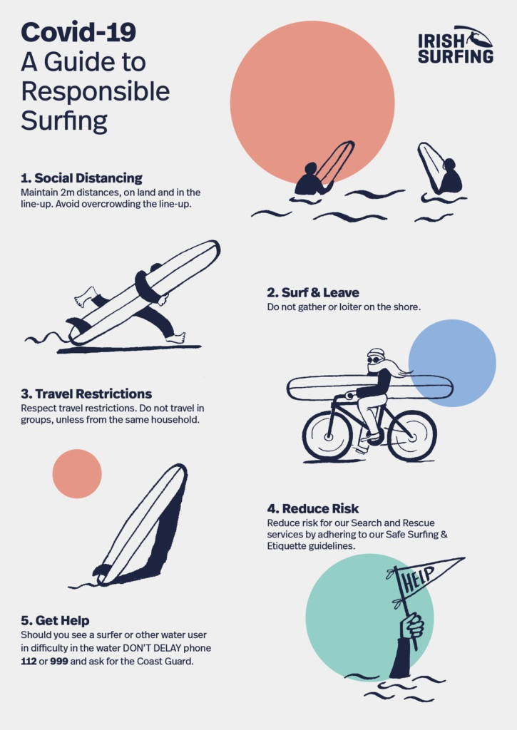 responsible surfing guidelines