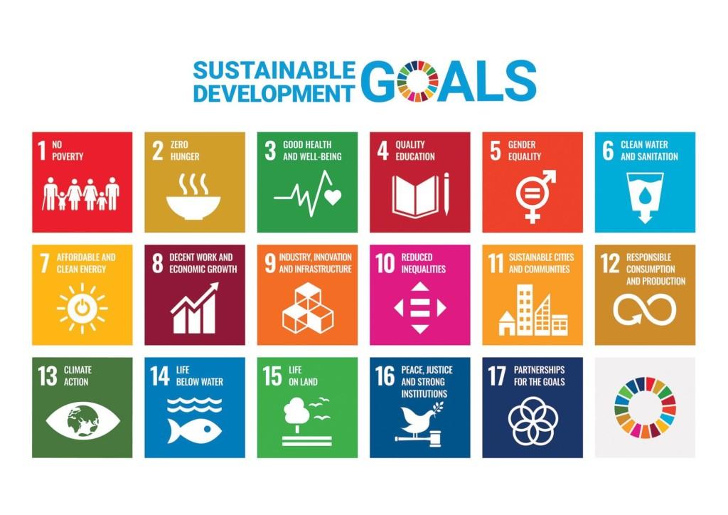 bundoran sustainability workshop